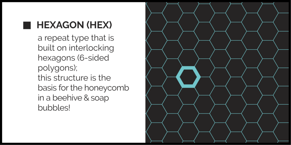 Pattern Definition | Hexagon