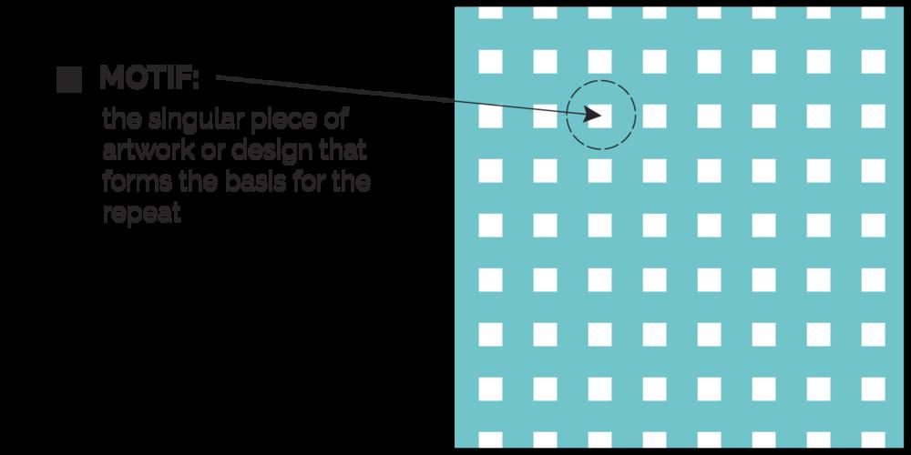 Pattern Definition | Motif