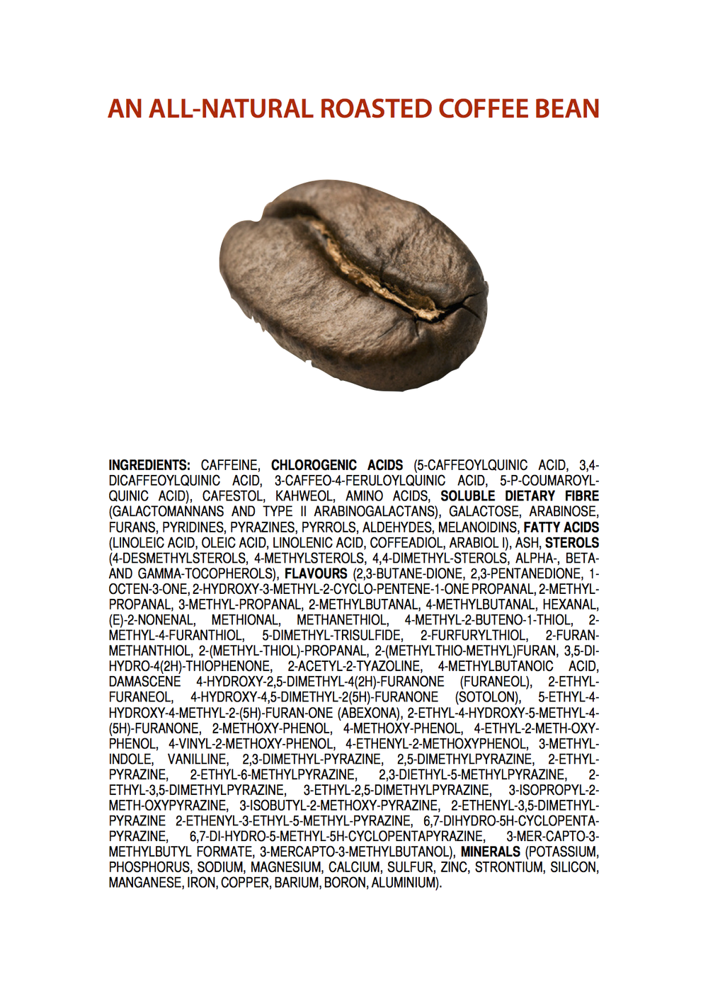 Chemicals in All-Natural Roasted Coffee Bean