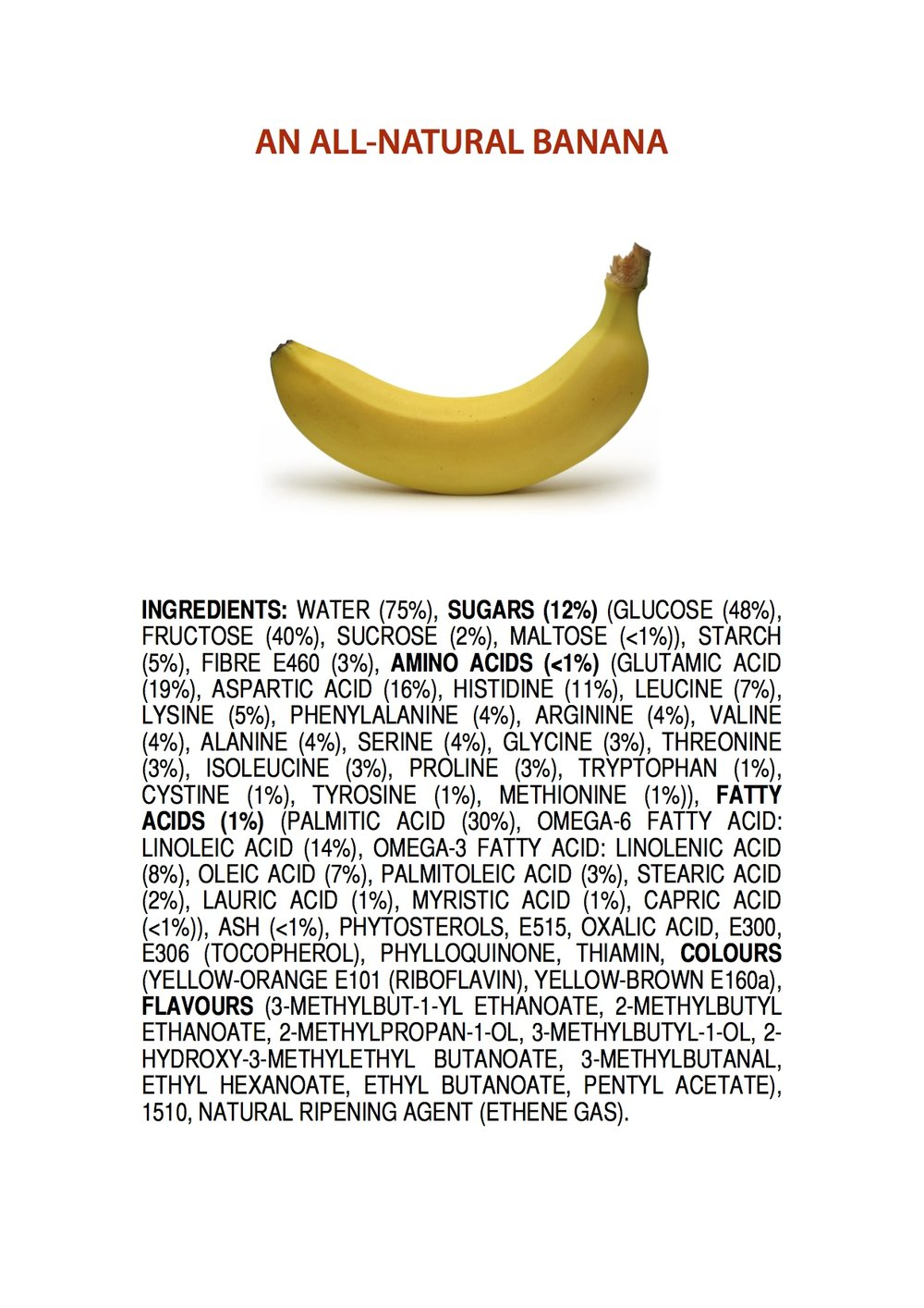 Chemicals in All-Natural Bananas