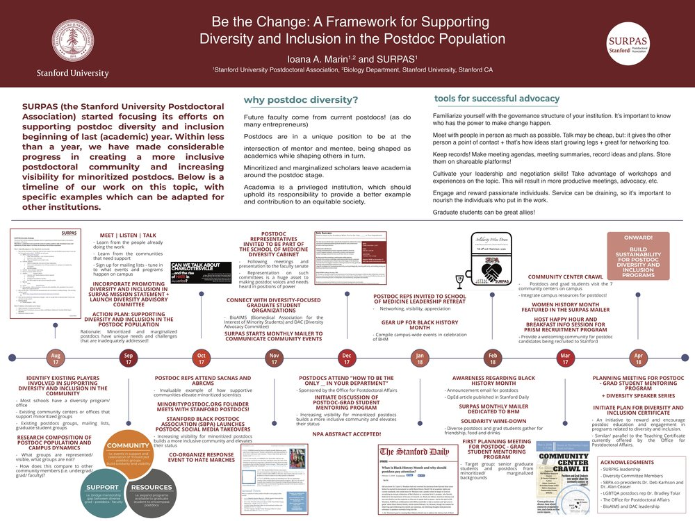 Check out a recap of our work last year in this poster presented at the National Postdocs Association Conference 2018. -
