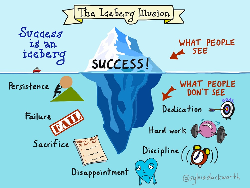 (The Iceberg Illusion | Sylvia Duckworth)