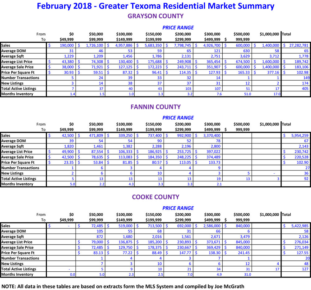 2018-02 GTAR Sales.jpg