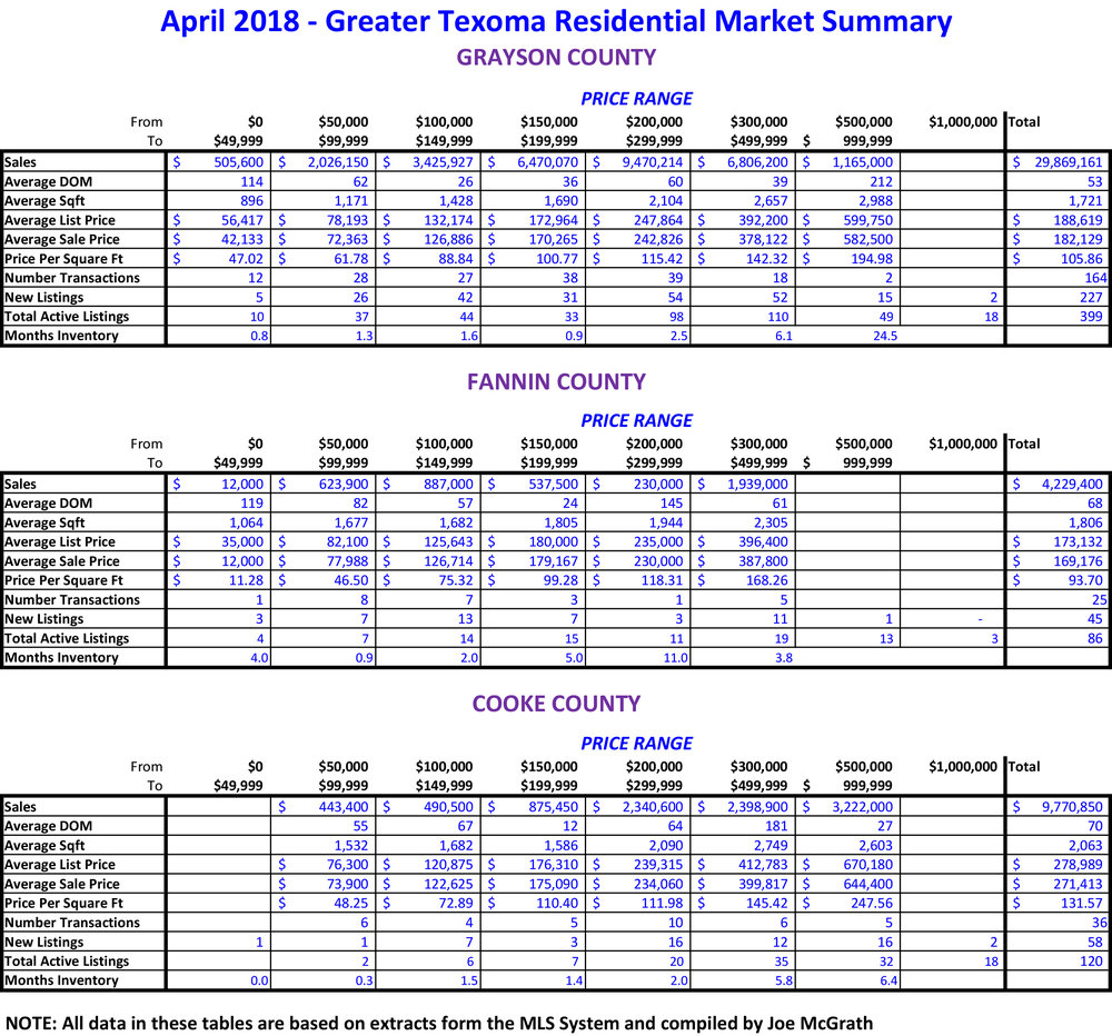 2018-04 GTAR Area Sales.jpg