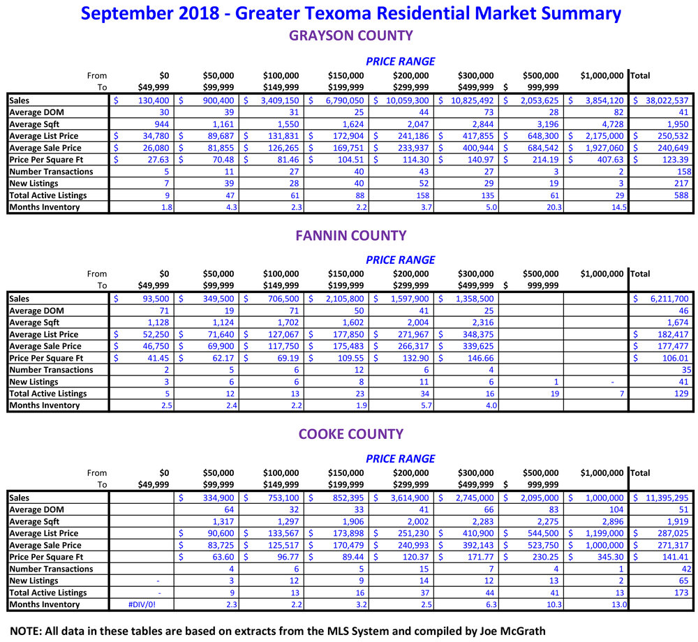 2018-09 GTAR Area Sales.jpg