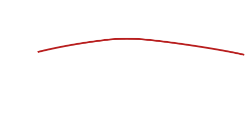 advan-st-grafik-1.png