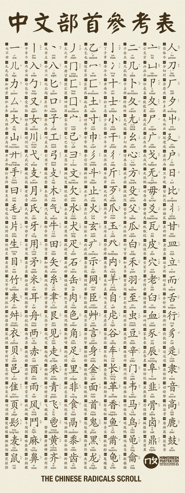 chinese_radical_scroll_sample.png
