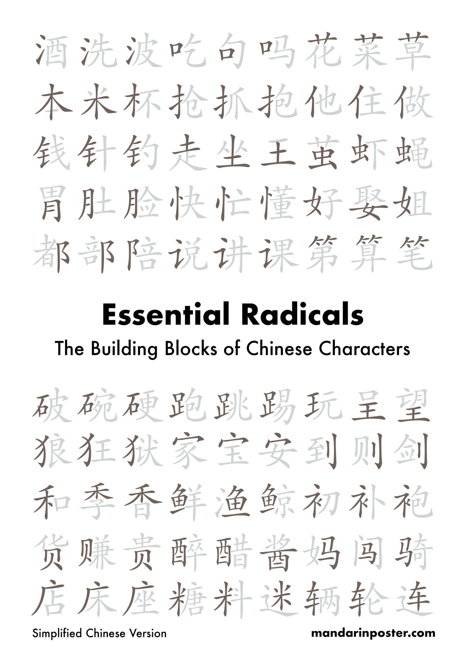 Essential Radicals Simplified Mandarin Poster
