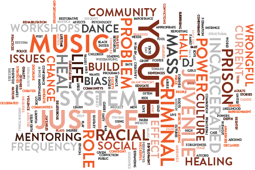 wordmap1.png