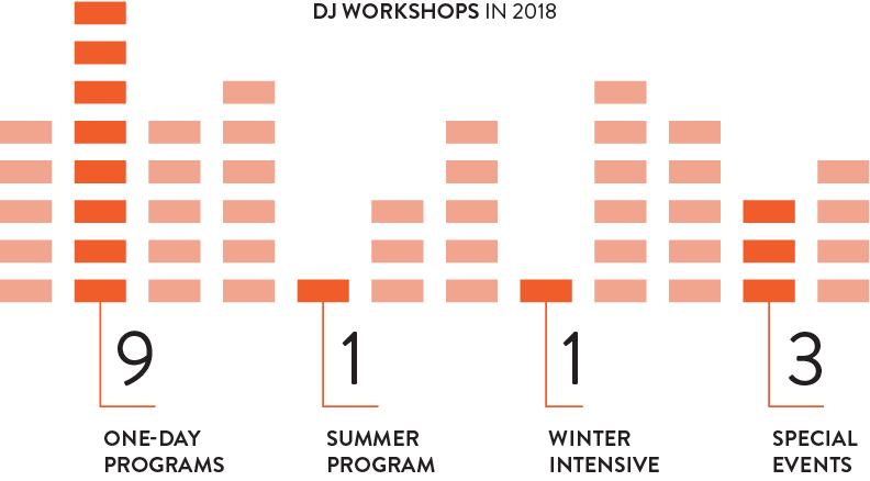 DJ WORKSHOPS 2018.png