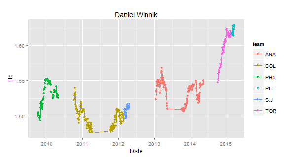 Winnik.png