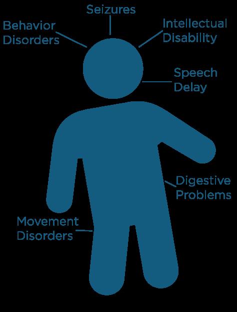 symptoms-caricature.png
