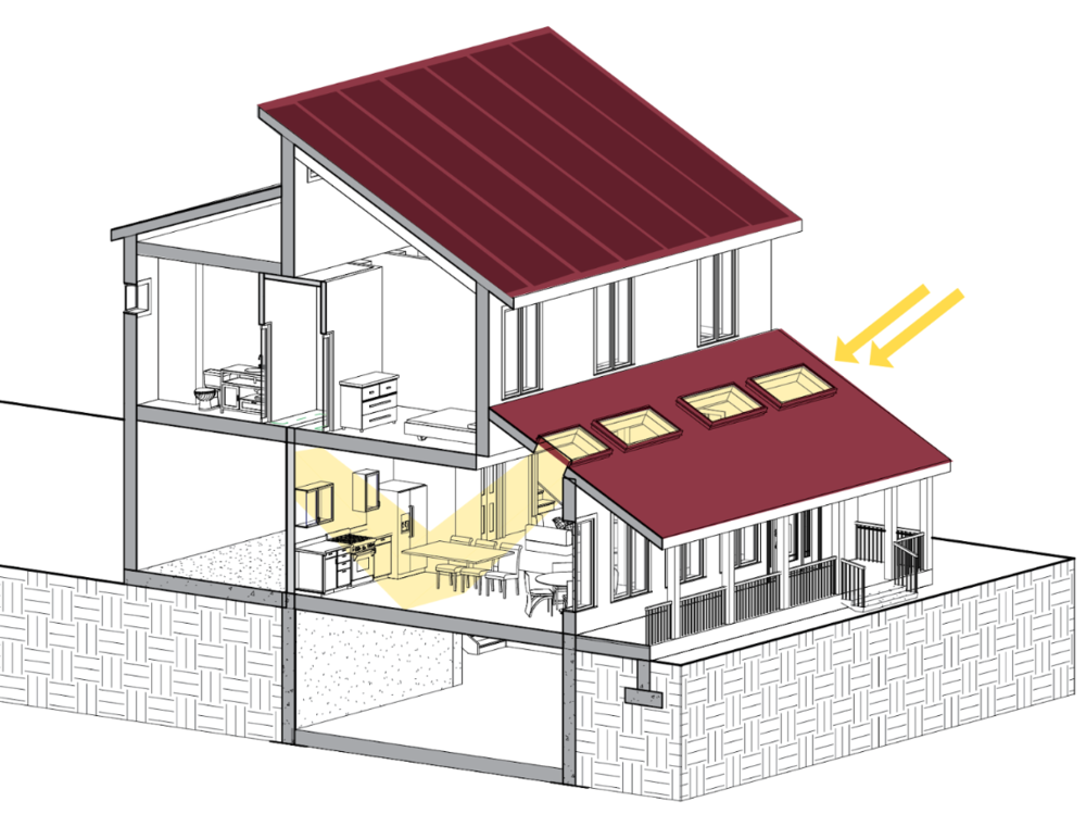 Net Zero Energy Home Design