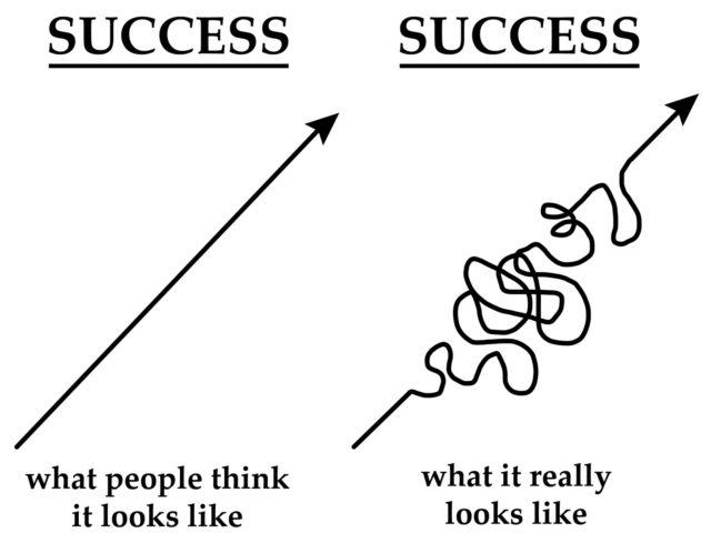 define-success-e1484073874939.jpg