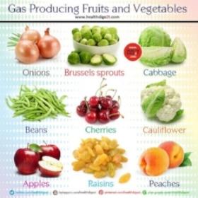 gas foods.jpg