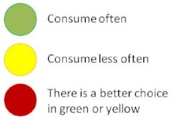 traffic-light-labels.jpg