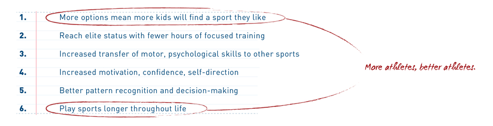 Fig. 9 Exposing children to a variety of sports allows them to discover their full range of interests and talents. (Courtesy of Aspen Institute Project Play) [Citation]
