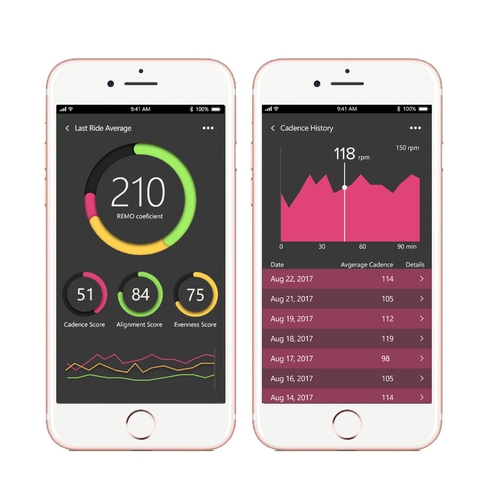 Mobile Platform - The ReMo Training app tracks three key metrics a giving feedback in realtime with haptic vibration and historical data to track trends after your workout.