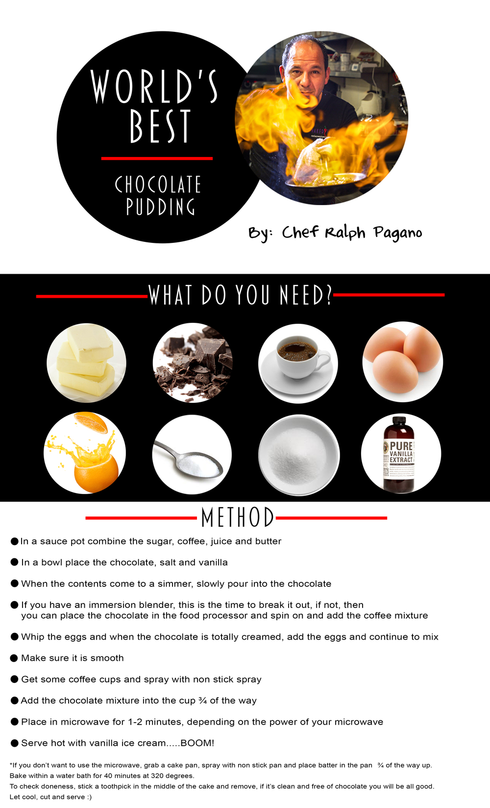 Chocolate Pudding Recipe.jpg