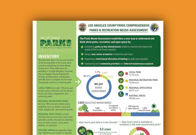 Los Angeles Countywide Comprehensive Parks & Recreation Needs Assessment -