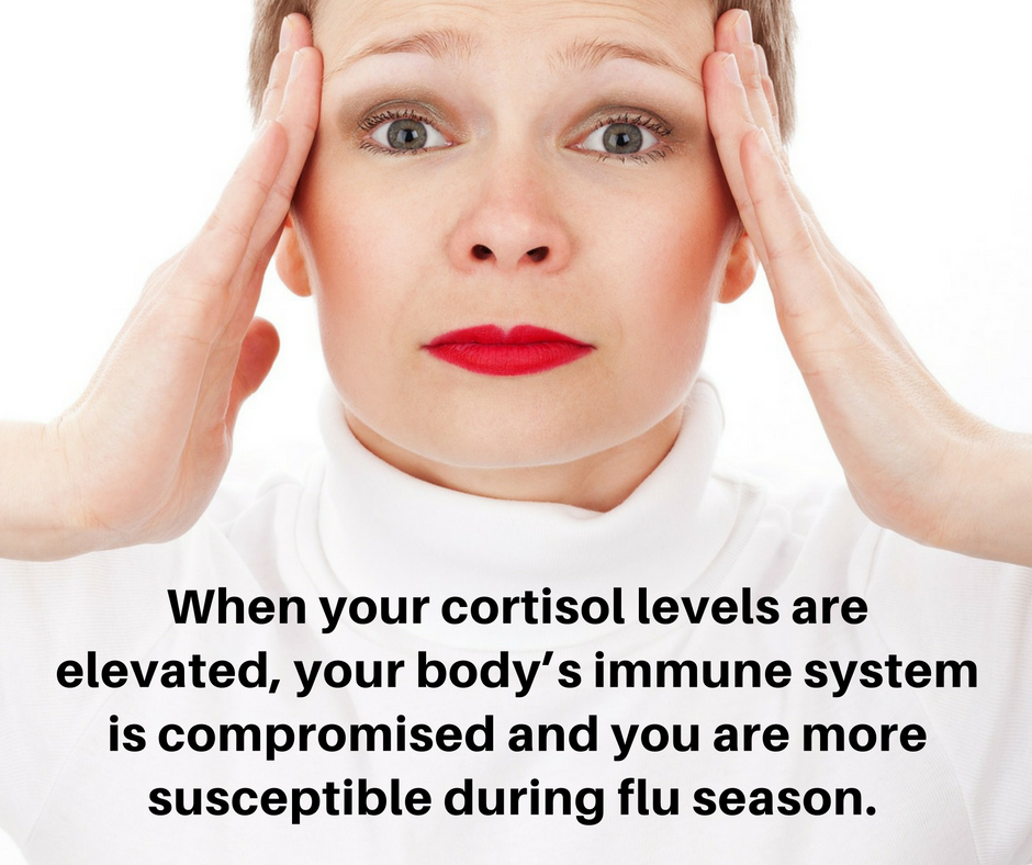 Incessant ruminating and over-thinking can increase your body's production of cortisol, a stress hormone. When your cortisol levels remain elevated, your body's immune system is compromised and you are more susceptible during flu season. Take deep breaths, get lots of rest and eat plenty of antioxidant rich foods to help lower your cortisol levels. (Heidelberg University of Germany)