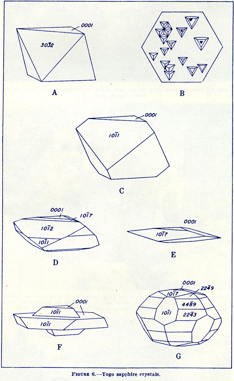 Figure 6.—Yogo sapphire crystals.