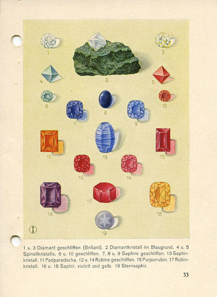Gem and Minerals Illustration