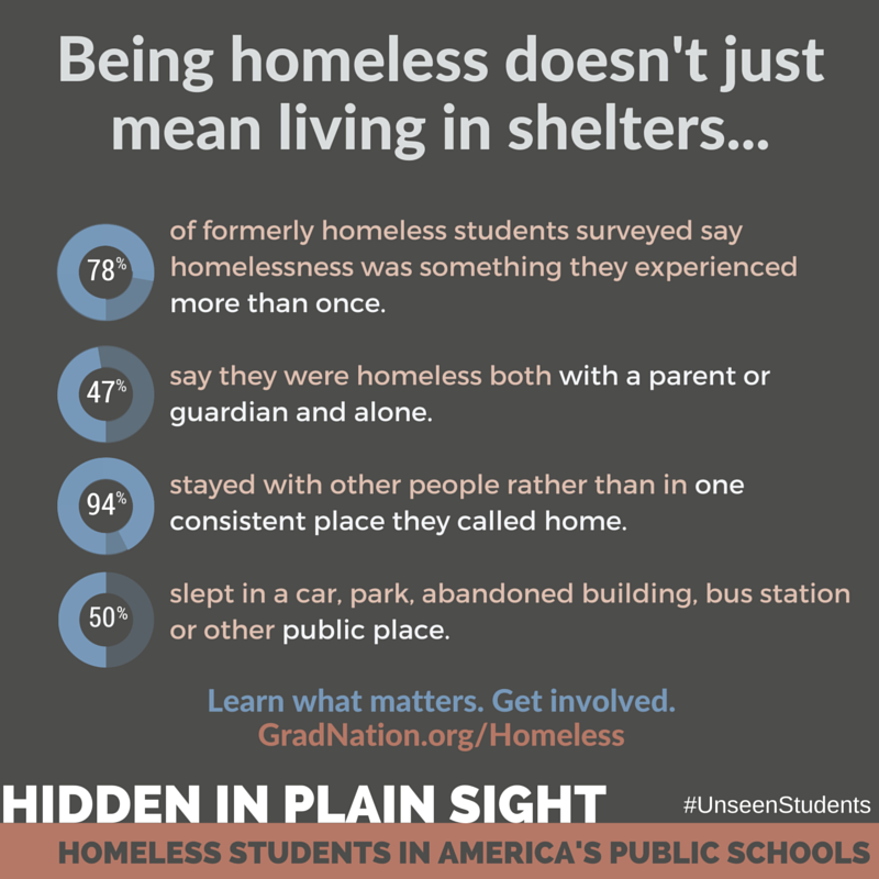 Homelessness Is Not Just Shelters.png
