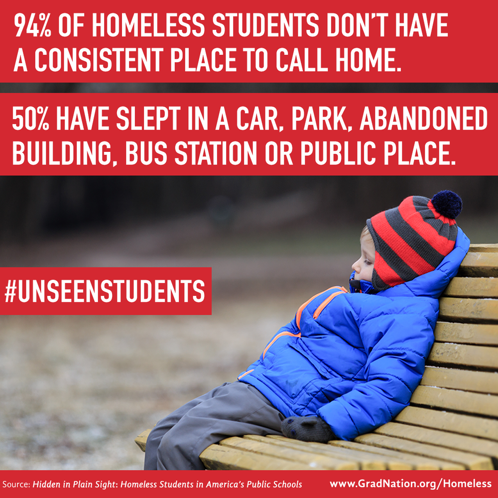 Homelessyouthgraphic4.png