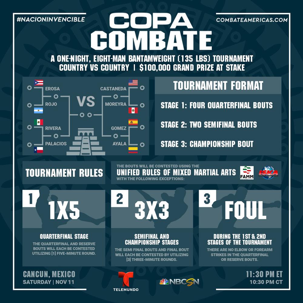 Copa-Rules_MasterV5.jpg