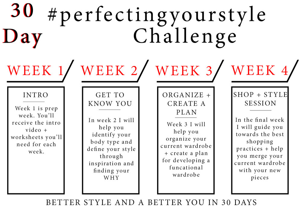 sam-c-perry-perfecting-my-style-challenge-image.jpg