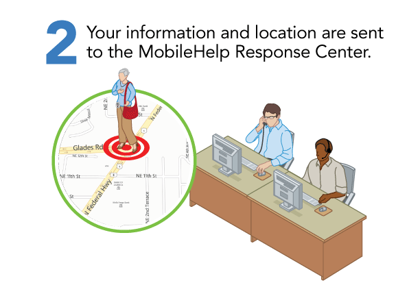 MobileHelp_HowItWorks_4up_web_02_1500.png