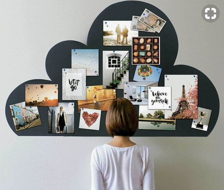 Home Design Vision Board Part - 32: I Came Across This Wonderful Way Of Creating A Vision Board That Keeps It  Relevant On Goodful Https://www.instagram.com/goodful/.