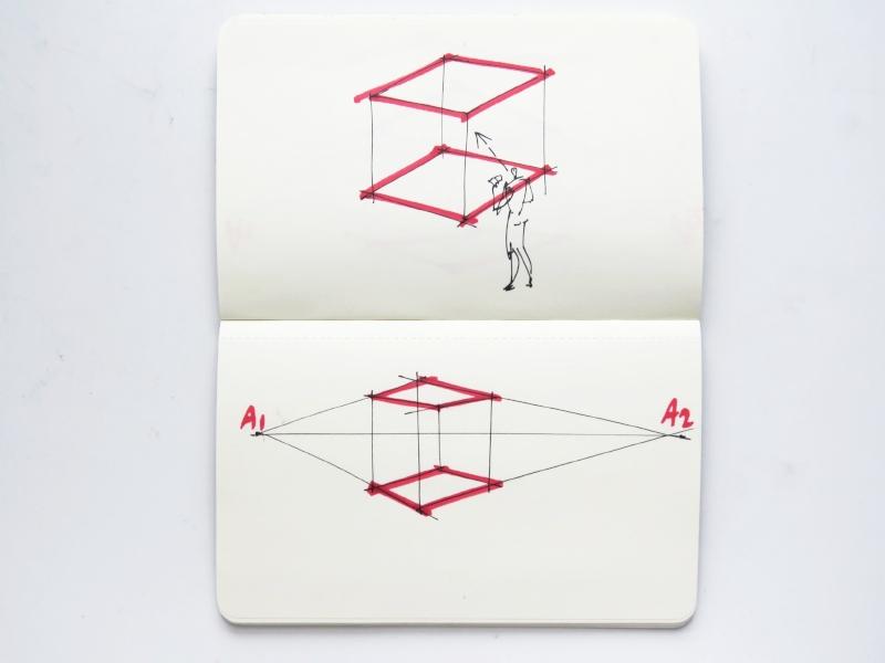 Схема перспективы в две точки схода