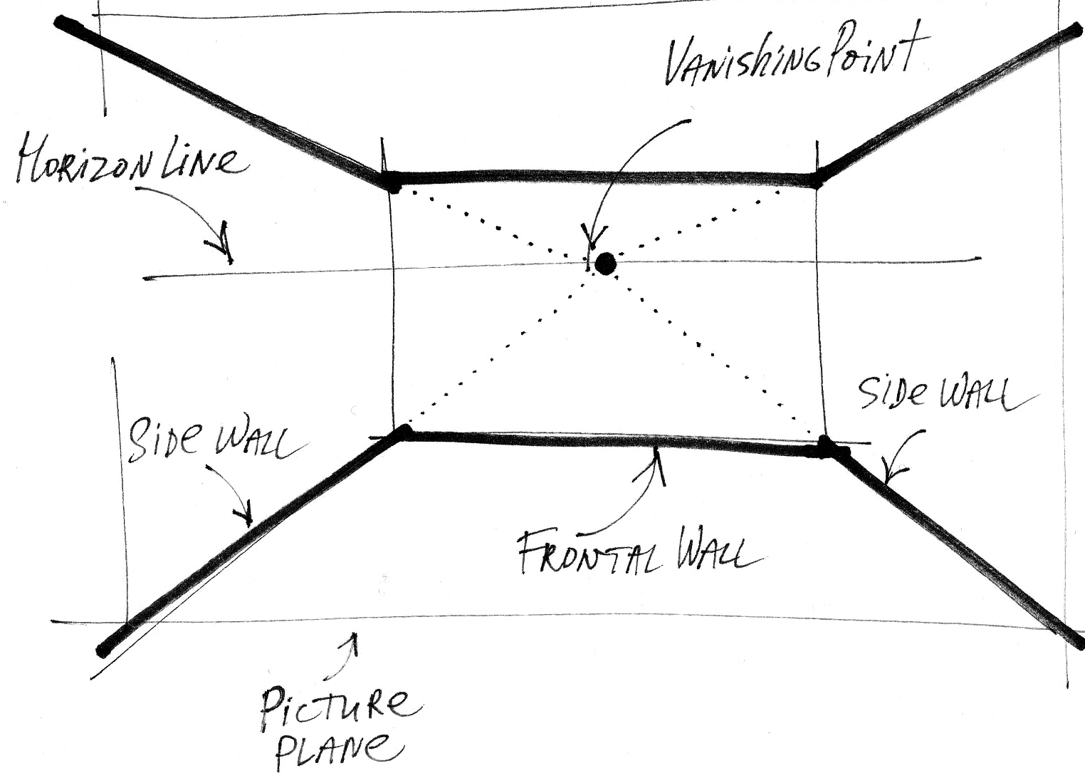 Interior design drawings perspective Simple What Is Perspective In Drawing Perspective Basics For Interior Designers Olgaart888 Interior Design Drawing With Markers My Video Courses Book Blog