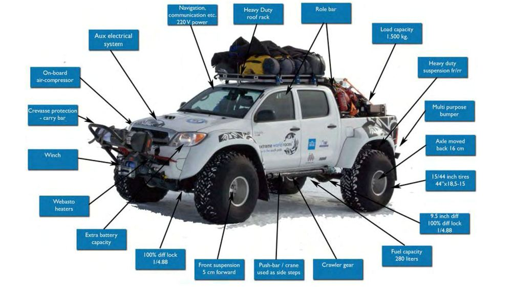 A diagram highlighting some of the modifications featured in these awesome trucks specially adapted for travel in Antarctica.