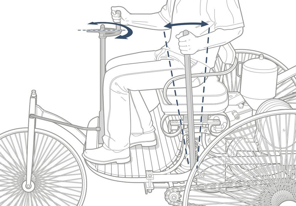 Michael-Vestner-Illustration-Collection-of-Mobility-Mercedes-Benz-20.jpg