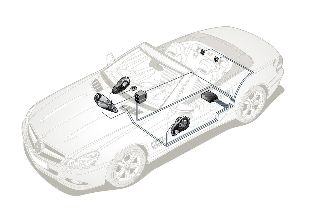 Michael-Vestner-Illustration-Collection-of-Mobility-Mercedes-Benz-9.jpg