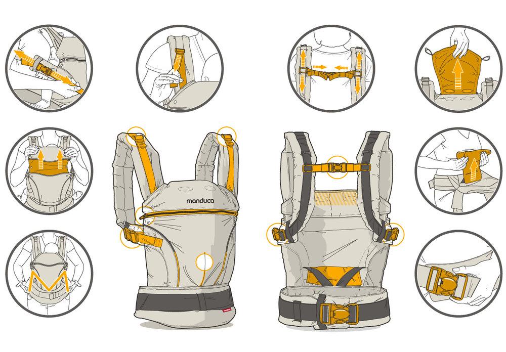 Michael-Vestner-Illustration-Manduca-Manual-8.jpg