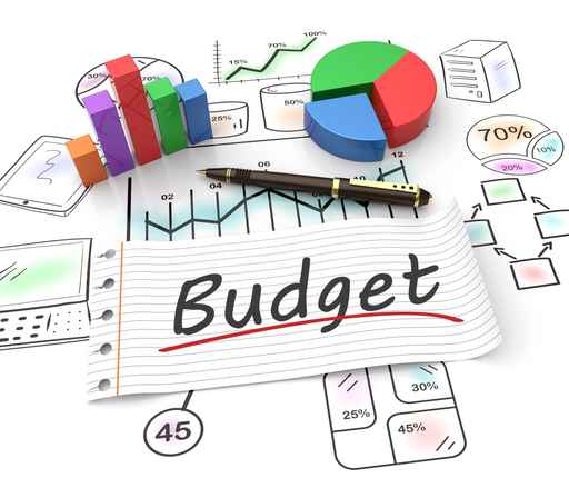 creating a marketing budget agencysparks