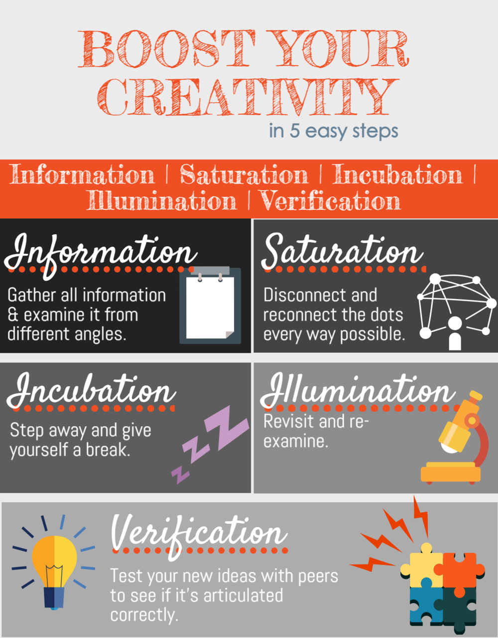 Feeling burnt out, stuck, or unproductive? Boost your creativity with tips from Mark Johnstone, pictured above. The 5 steps include information, saturation, incubation, illumination and verification.