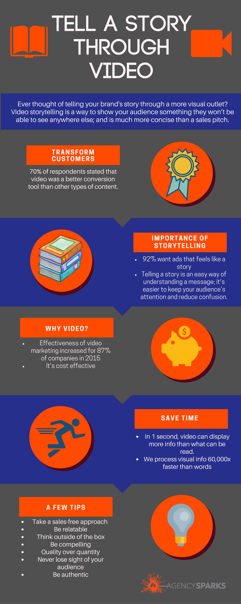 Video Marketing Infographic - AgencySparks      Video marketing has become one of the most effective and inexpensive ways to promote a brand, but 92% of consumers want advertising that feels like a story. Telling a story through video is much more concise than a sales pitch. 70% say that video is a better conversion tool than any other type of content. Video storytelling is also cost-effective, saves time, and reduces confusion among customers. Be authentic, compelling, and keep your audience in mind with a sales-free approach. Check out more tips for effective video visuals in the image above!