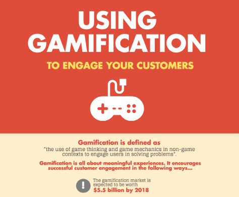 Using Gamification in Marketing to Engage more customers
