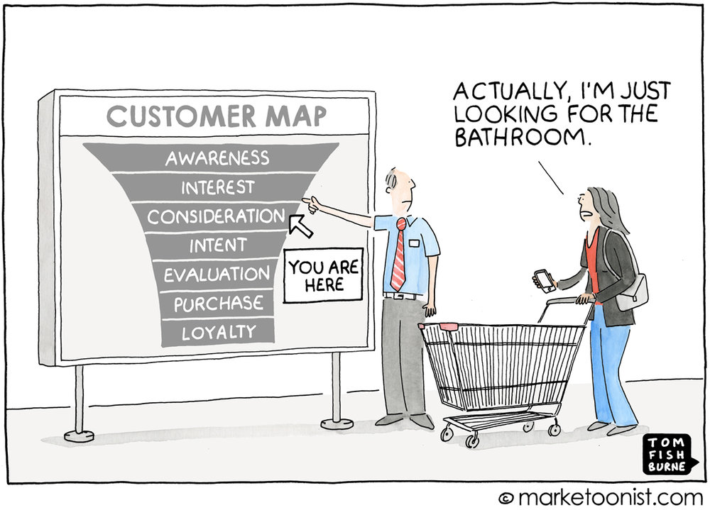 Credit: Tom Fishburne, marketoonist.com