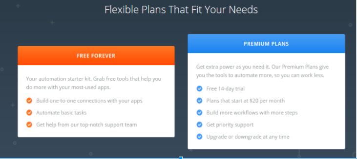 Zapier tool pricing options: free versus premium selections.