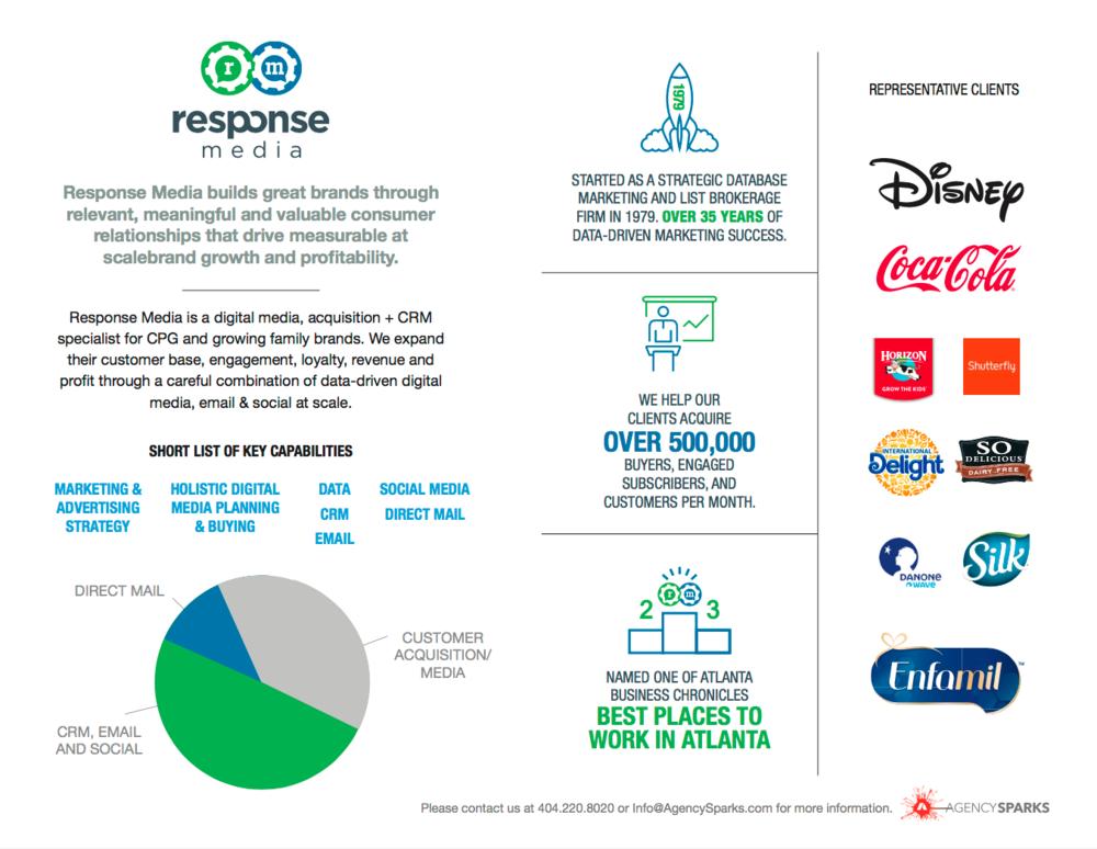 Response Media - AgencySparks infographic