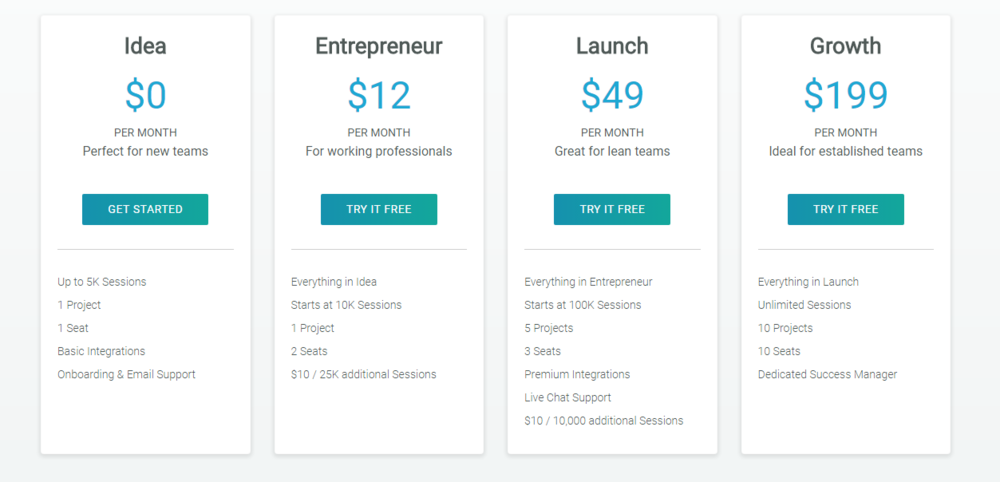 The pricing for BigPicture.io starts off small and increases as the features become more advanced.