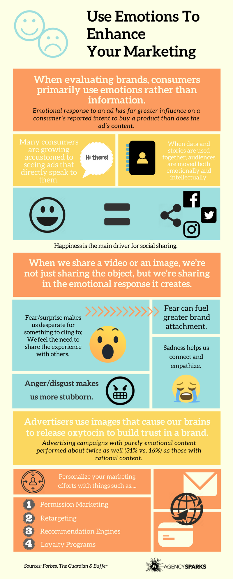 Emotions play a crucial role in the way marketer's frame their content. It allows marketers to discover what consumers actually want. When evaluating brands, consumers primarily use emotions (personal feelings and experiences) rather than information (brand attributes, features, and facts). Emotional response to an ad has far greater influence on a consumer's reported intent to buy a product than does the ad's content by a factor of 3-to-1 for television commercials and 2-to-1 for print ads. When data and stories are used together, audiences are moved both emotionally and intellectually.