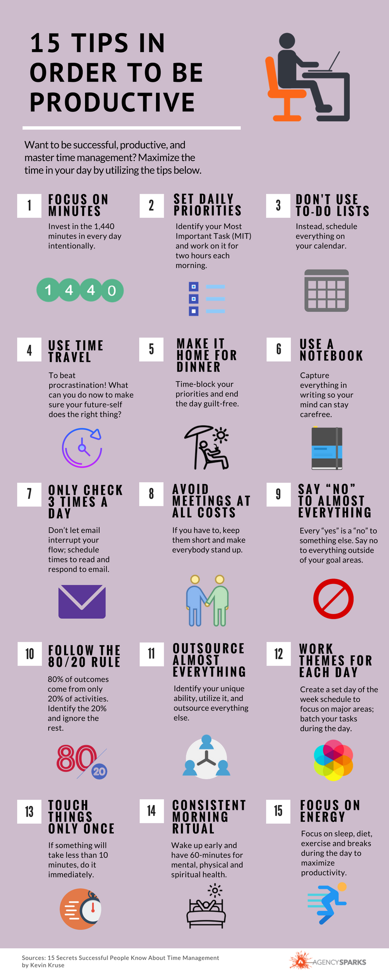 In order to be a more productive marketer with efficient processes, look at these 15 tips for productivity. Based on the book  15 Surprising Things Productive People do Differently  written by Kevin Kruse, marketers should follow these steps to make their day-to-day more effective.