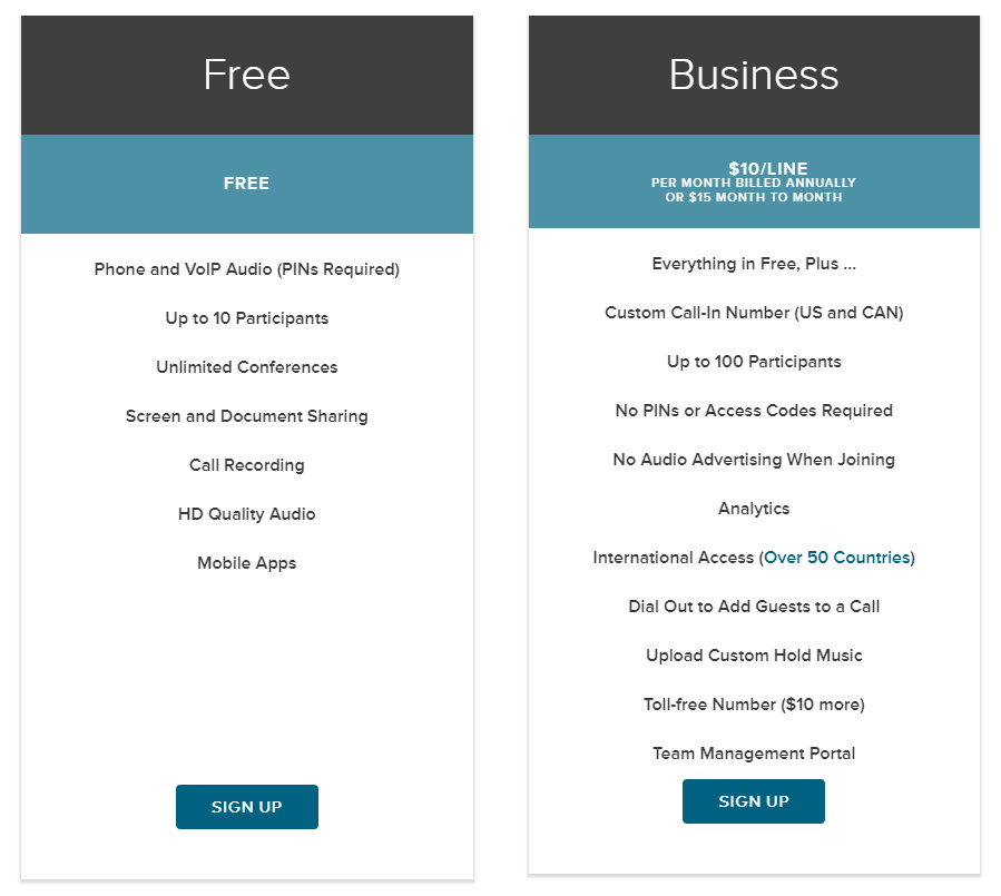 Pricing options for UberConference.